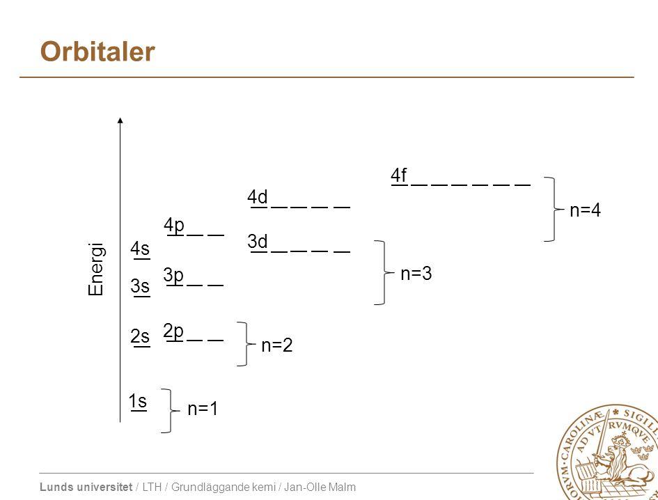 Orbitaler 4f 4d n=4 4p 3d 4s Energi 3p n=3 3s 2p 2s n=2 1s n=1
