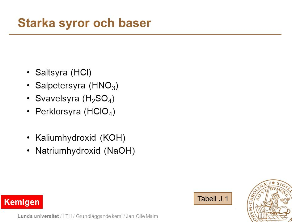 Starka syror och baser Saltsyra (HCl) Salpetersyra (HNO3)