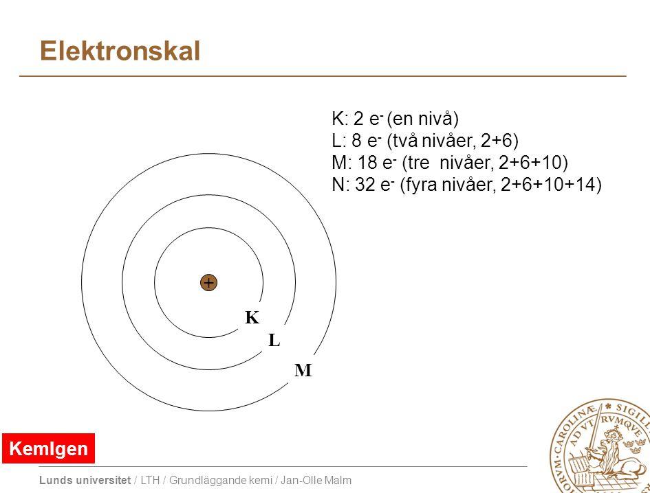 Elektronskal K: 2 e- (en nivå) L: 8 e- (två nivåer, 2+6)
