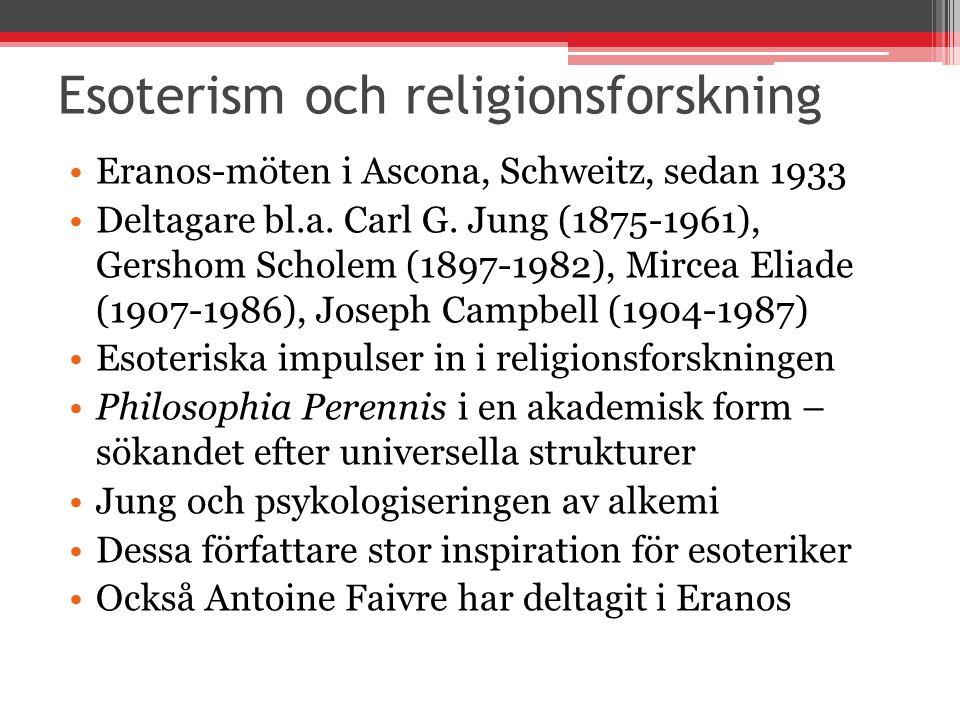 Esoterism och religionsforskning