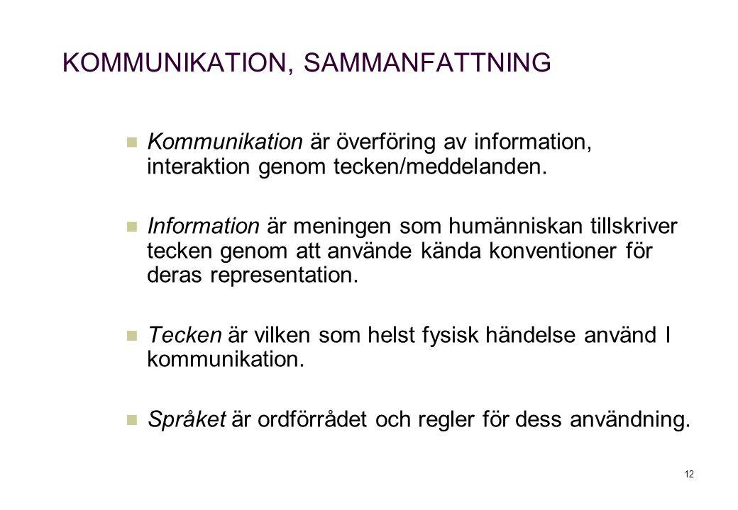 KOMMUNIKATION, SAMMANFATTNING