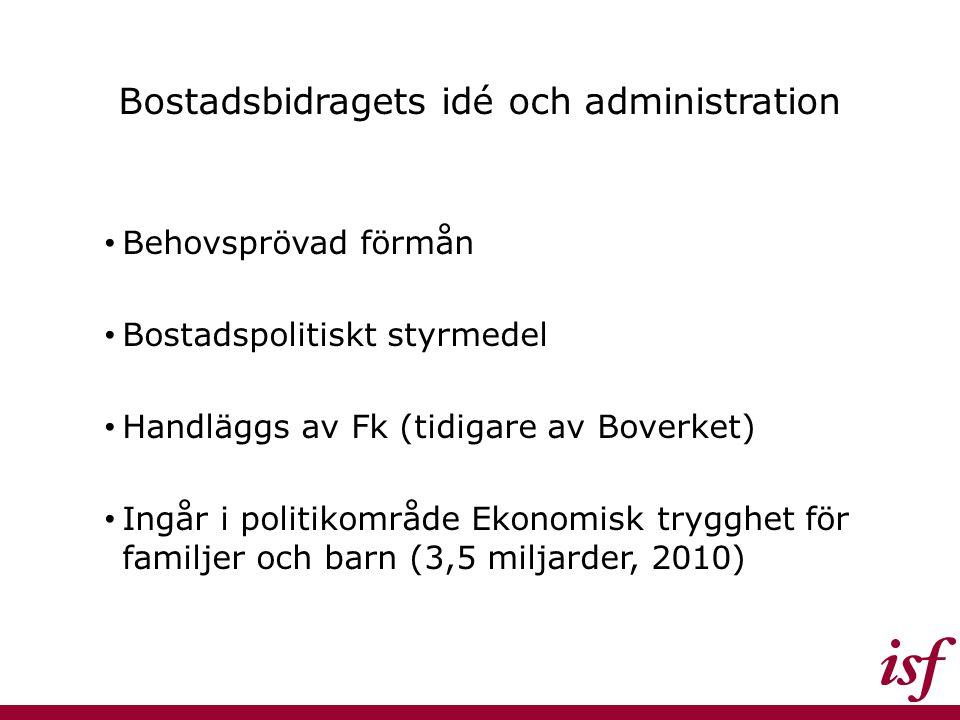 Bostadsbidragets idé och administration