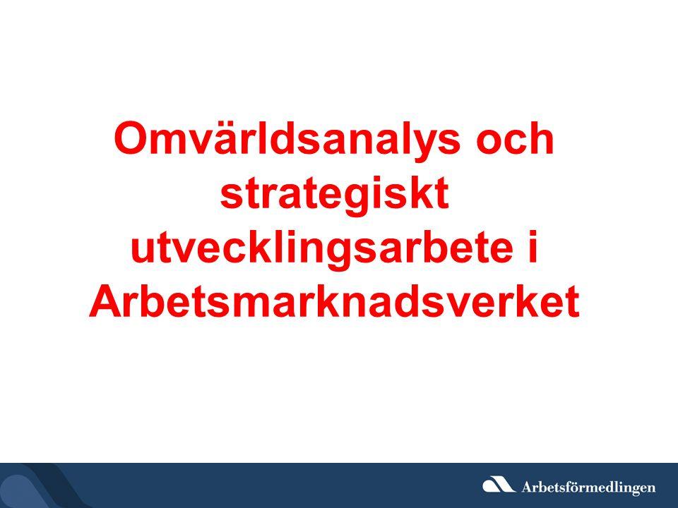 Omvärldsanalys och strategiskt utvecklingsarbete i Arbetsmarknadsverket
