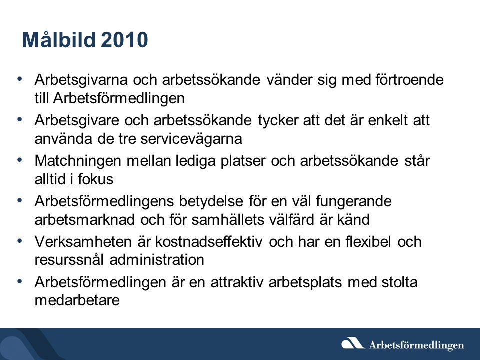 Målbild 2010 Arbetsgivarna och arbetssökande vänder sig med förtroende till Arbetsförmedlingen.