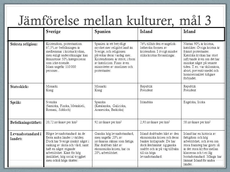 Jämförelse mellan kulturer, mål 3