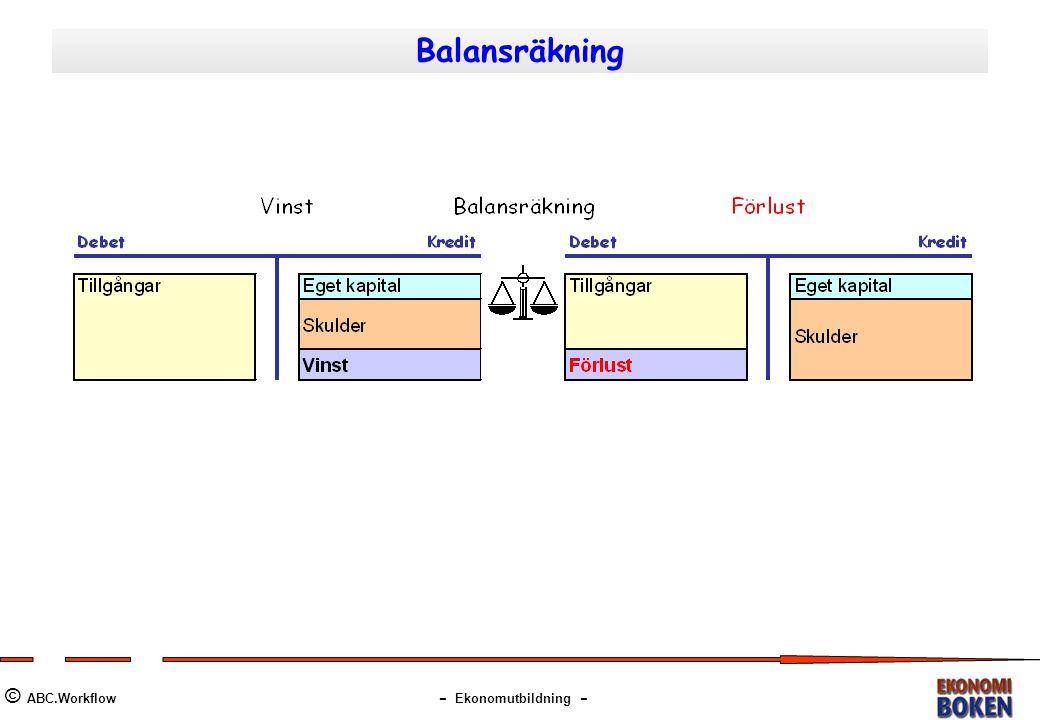 Balansräkning © ABC.Workflow - Ekonomutbildning -