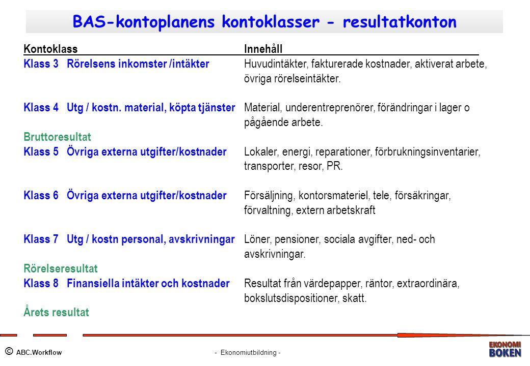 BAS-kontoplanens kontoklasser - resultatkonton