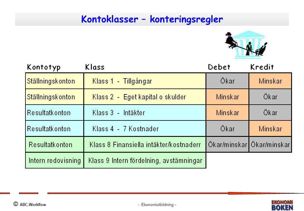 Kontoklasser – konteringsregler
