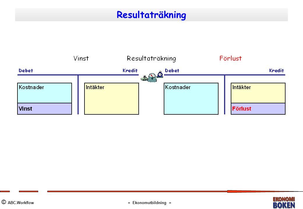 Resultaträkning © ABC.Workflow - Ekonomutbildning -