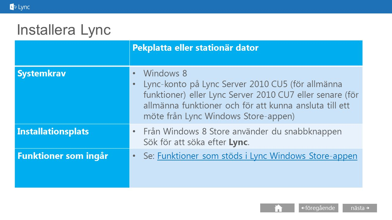 Installera Lync Pekplatta eller stationär dator Systemkrav Windows 8