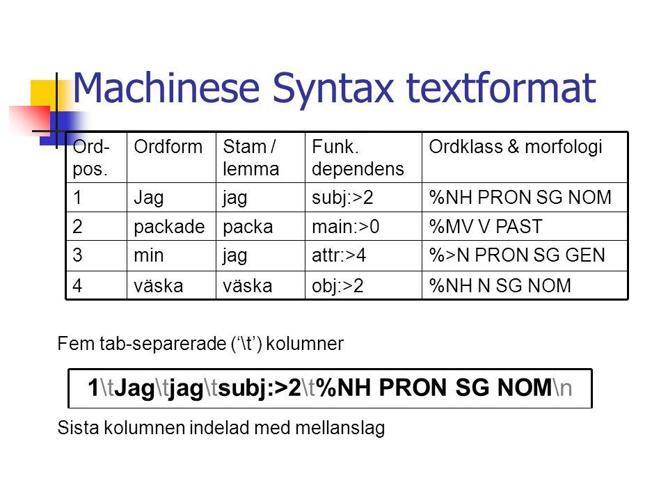 Machinese Syntax textformat