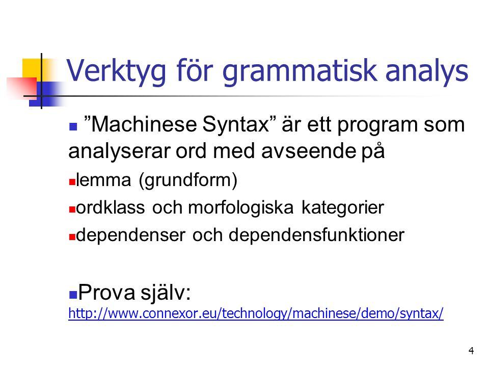 Verktyg för grammatisk analys