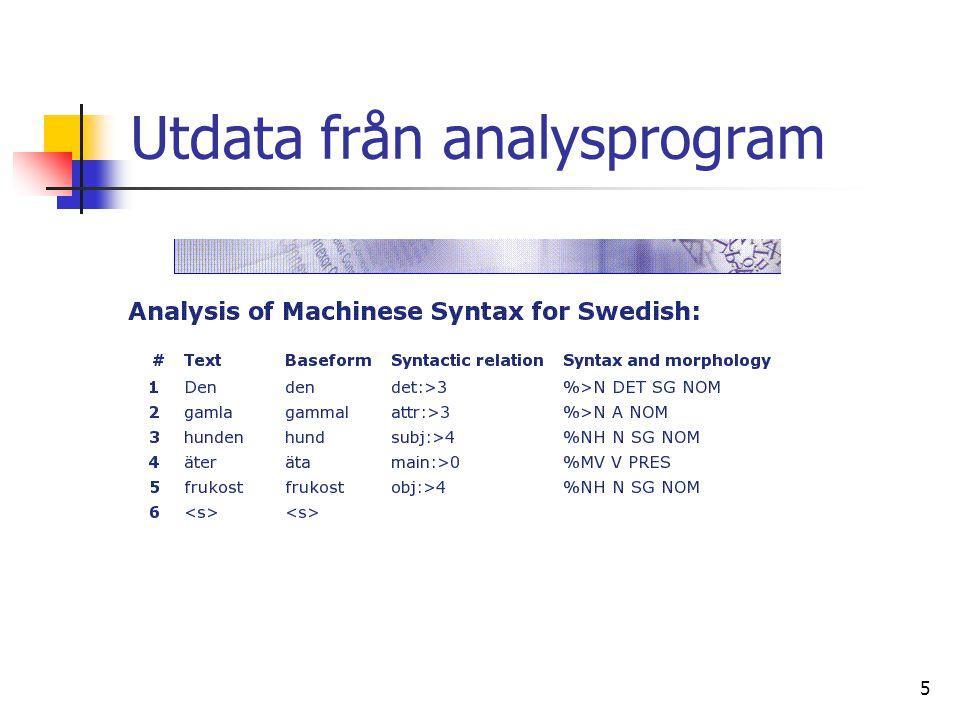Utdata från analysprogram