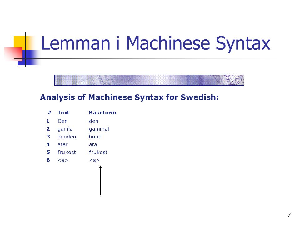 Lemman i Machinese Syntax