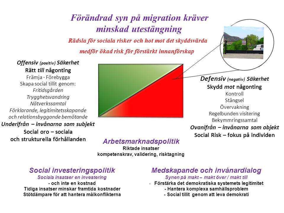 Förändrad syn på migration kräver minskad utestängning