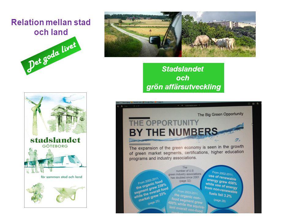 grön affärsutveckling