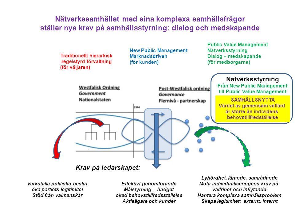Nätverkssamhället med sina komplexa samhällsfrågor