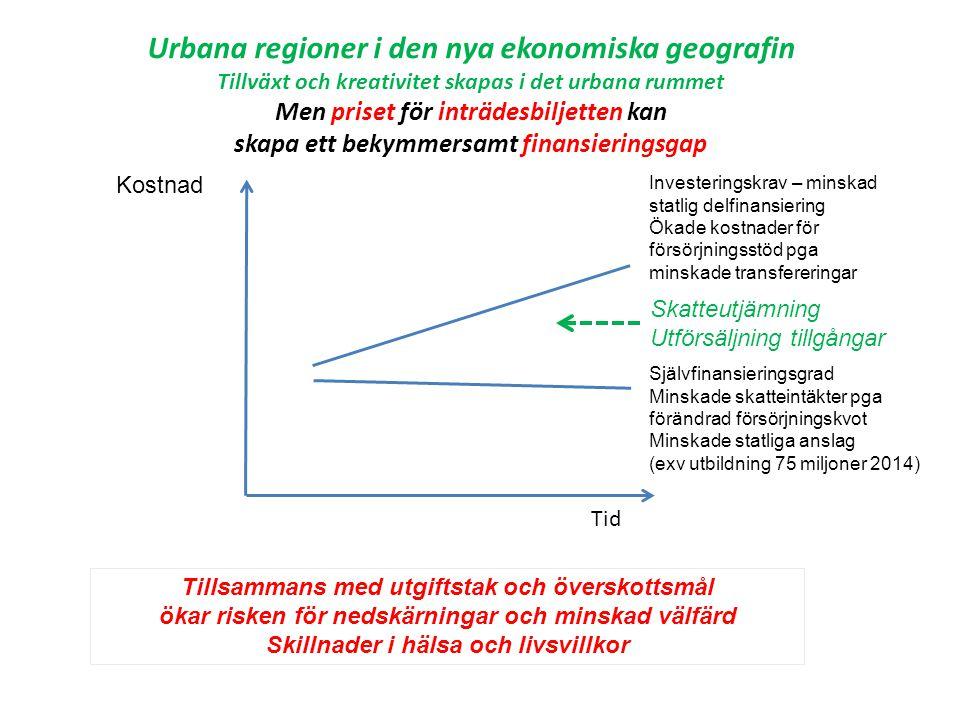 Urbana regioner i den nya ekonomiska geografin