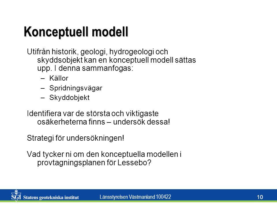 Konceptuell modell Utifrån historik, geologi, hydrogeologi och skyddsobjekt kan en konceptuell modell sättas upp. I denna sammanfogas: