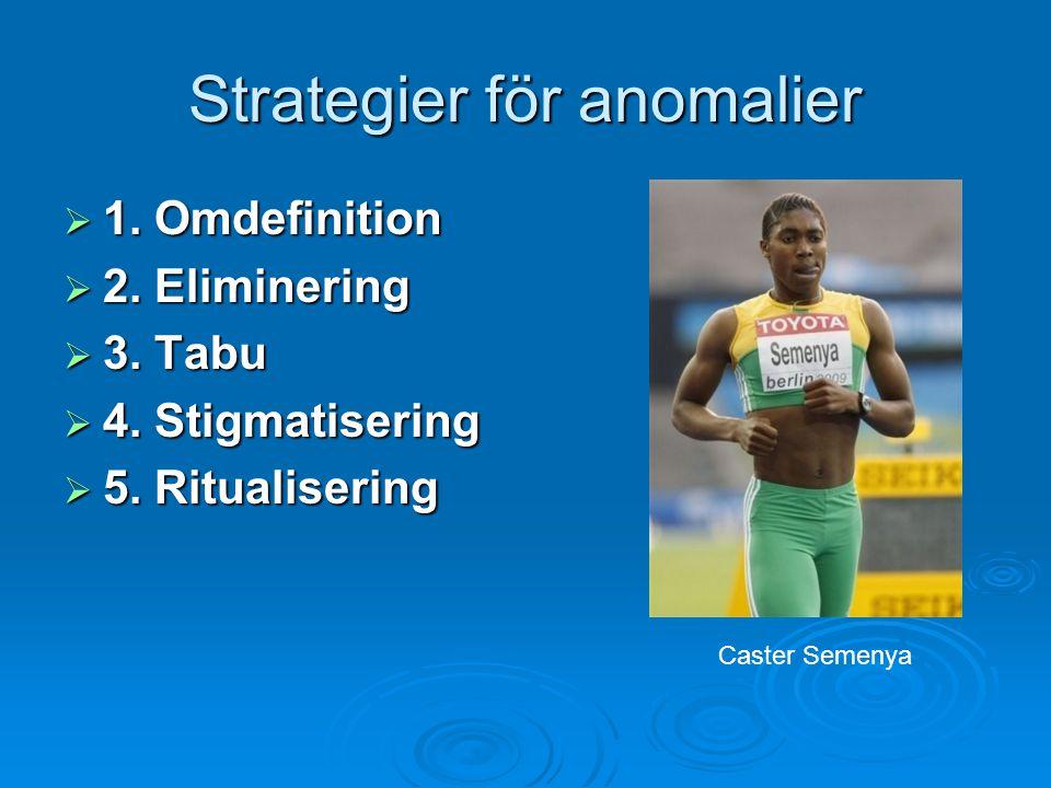 Strategier för anomalier