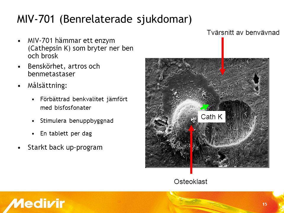 MIV-701 (Benrelaterade sjukdomar)