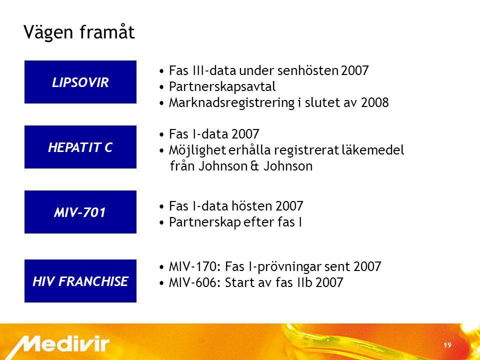 Vägen framåt LIPSOVIR Fas III-data under senhösten 2007