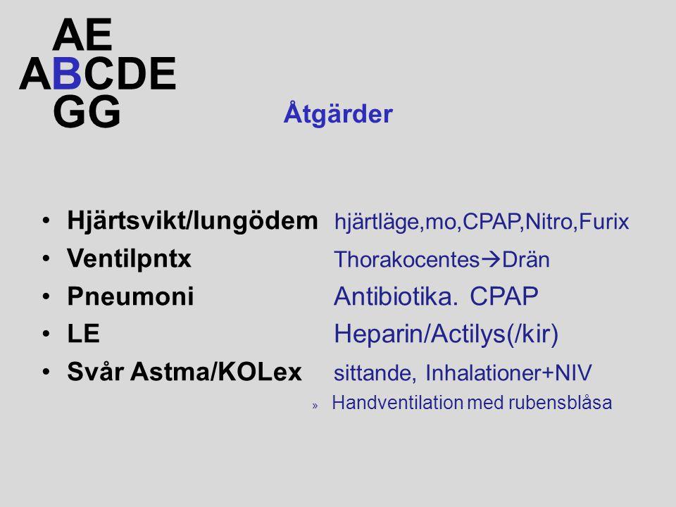 AE ABCDE GG Åtgärder Hjärtsvikt/lungödem hjärtläge,mo,CPAP,Nitro,Furix