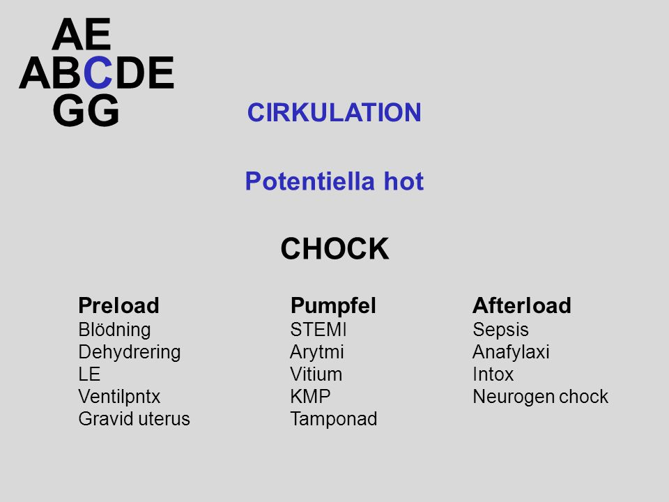 AE ABCDE GG CHOCK CIRKULATION Potentiella hot Preload Pumpfel