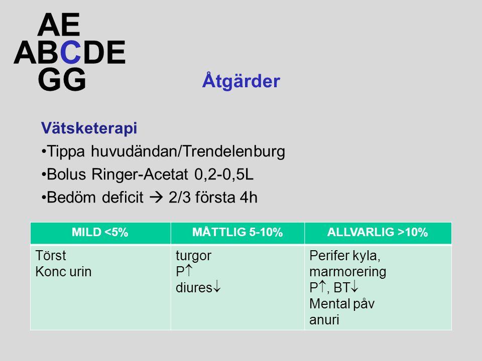AE ABCDE GG Åtgärder Vätsketerapi Tippa huvudändan/Trendelenburg