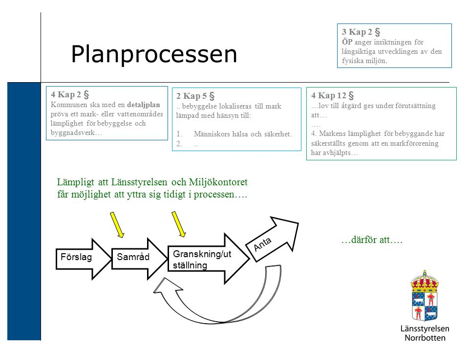 Planprocessen 3 Kap 2 § ÖP anger inriktningen för långsiktiga utvecklingen av den fysiska miljön. 4 Kap 2 §