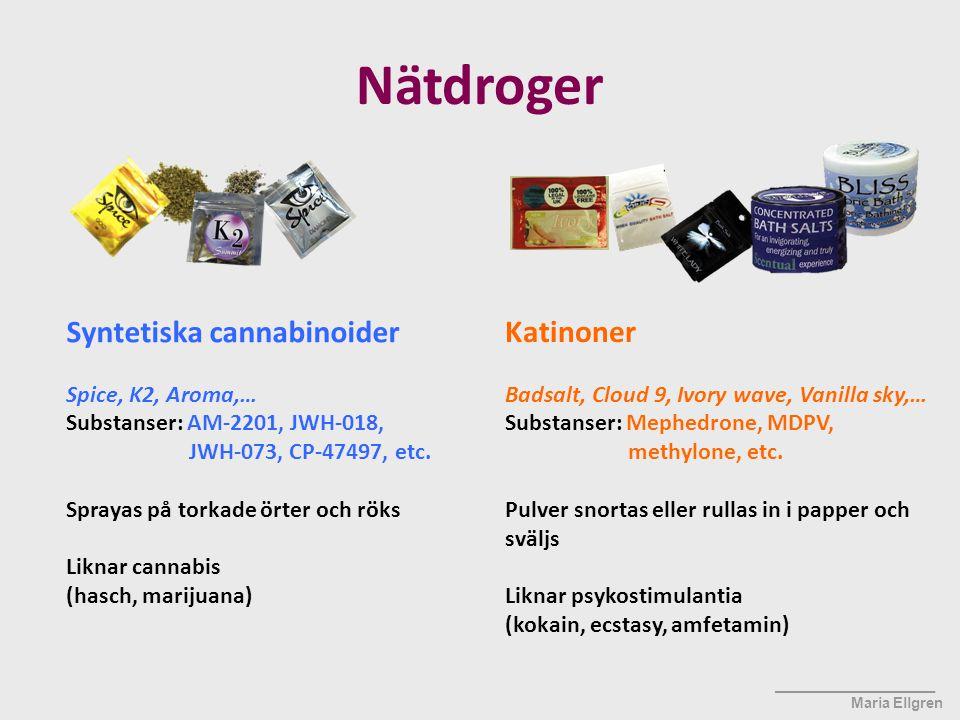 Nätdroger Syntetiska cannabinoider Katinoner Spice, K2, Aroma,…