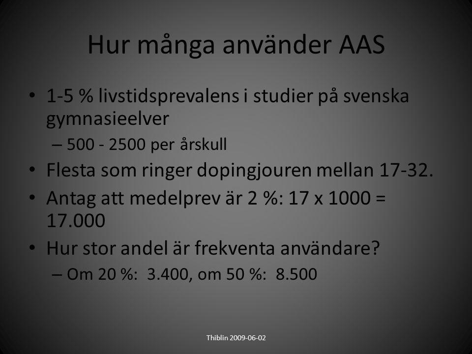 Hur många använder AAS 1-5 % livstidsprevalens i studier på svenska gymnasieelver. 500 - 2500 per årskull.