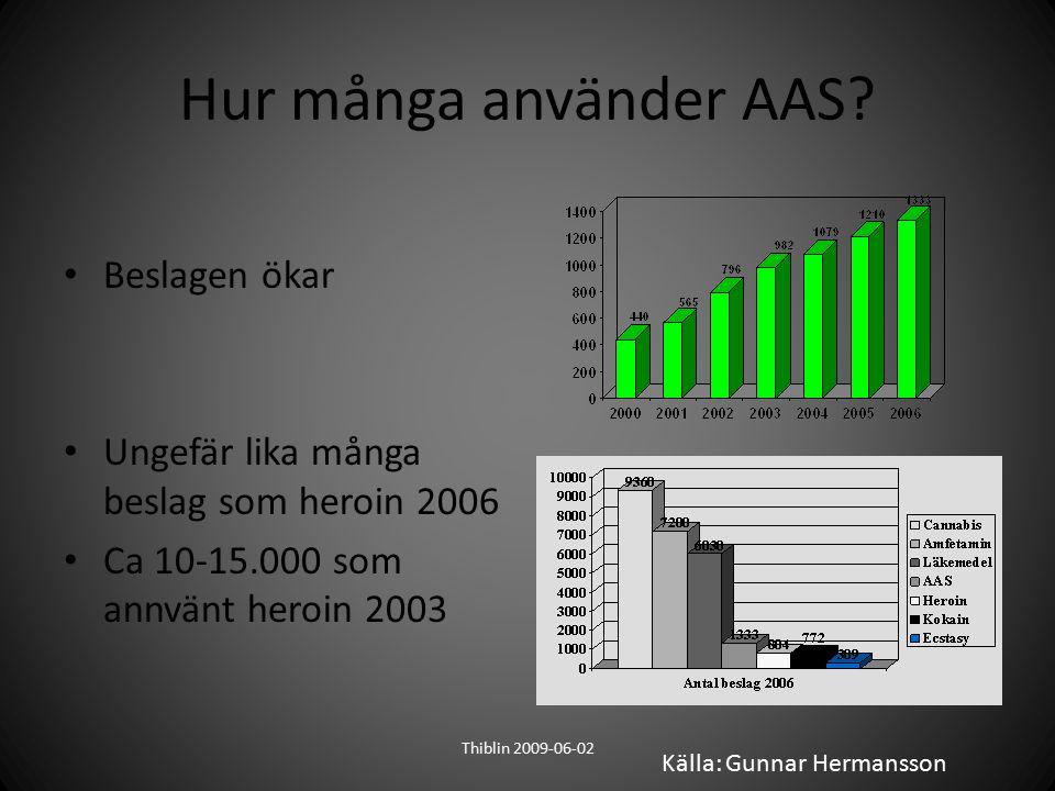 Hur många använder AAS Beslagen ökar