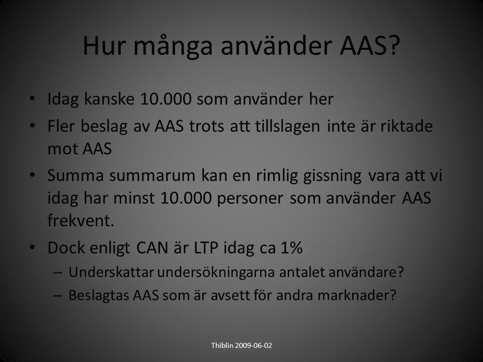 Hur många använder AAS Idag kanske 10.000 som använder her