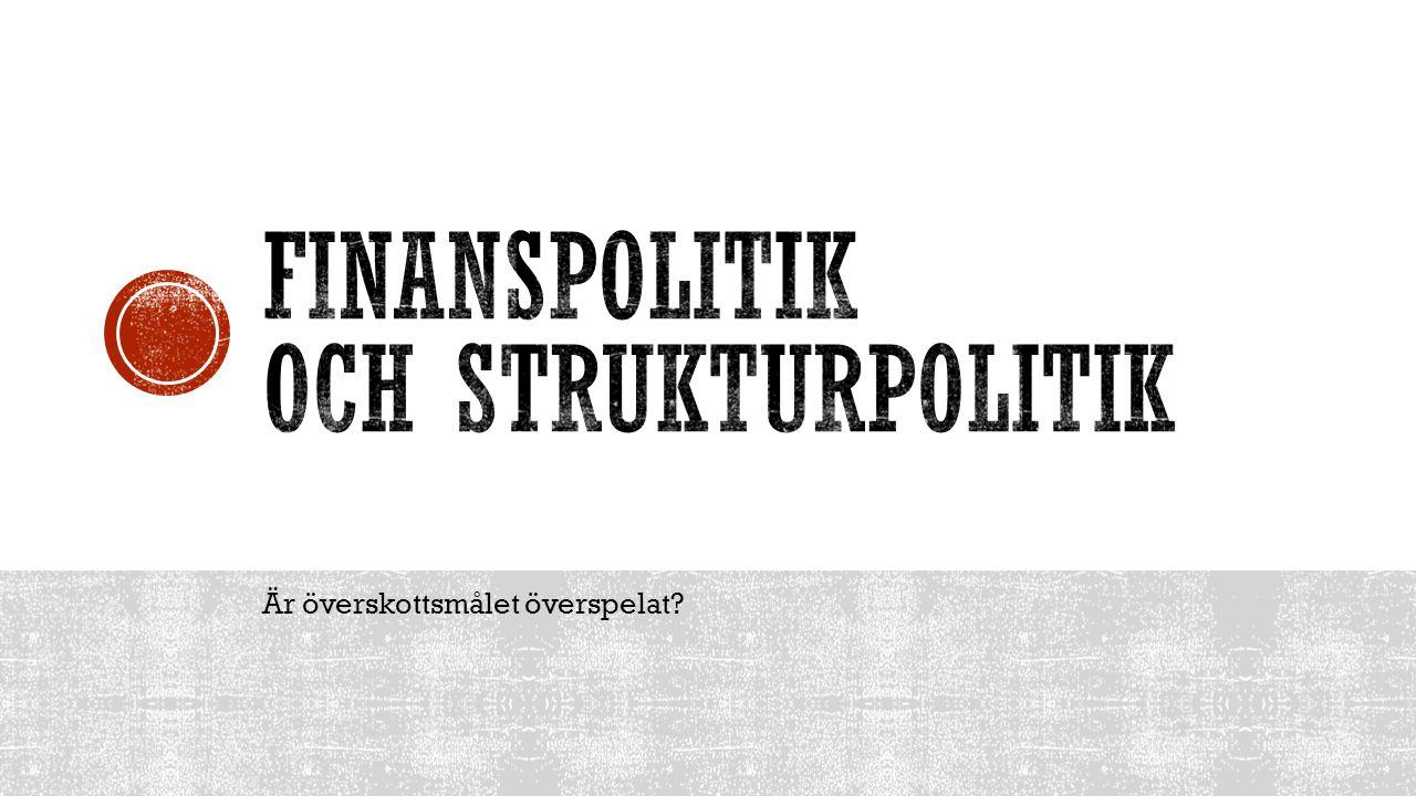 Finanspolitik och strukturpolitik