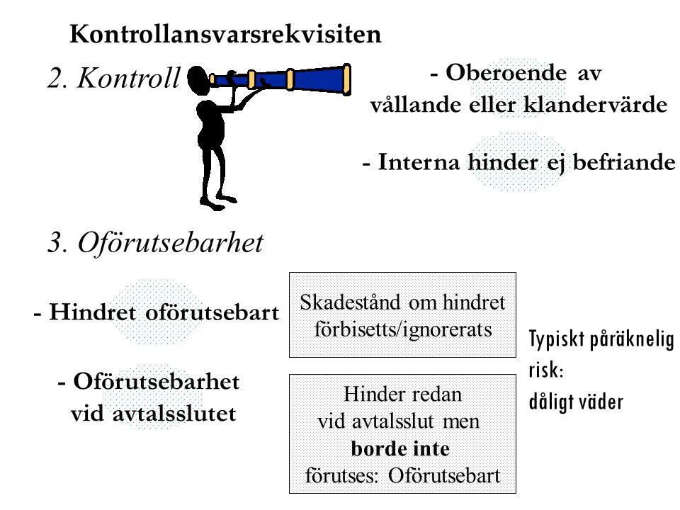 2. Kontroll 3. Oförutsebarhet Kontrollansvarsrekvisiten