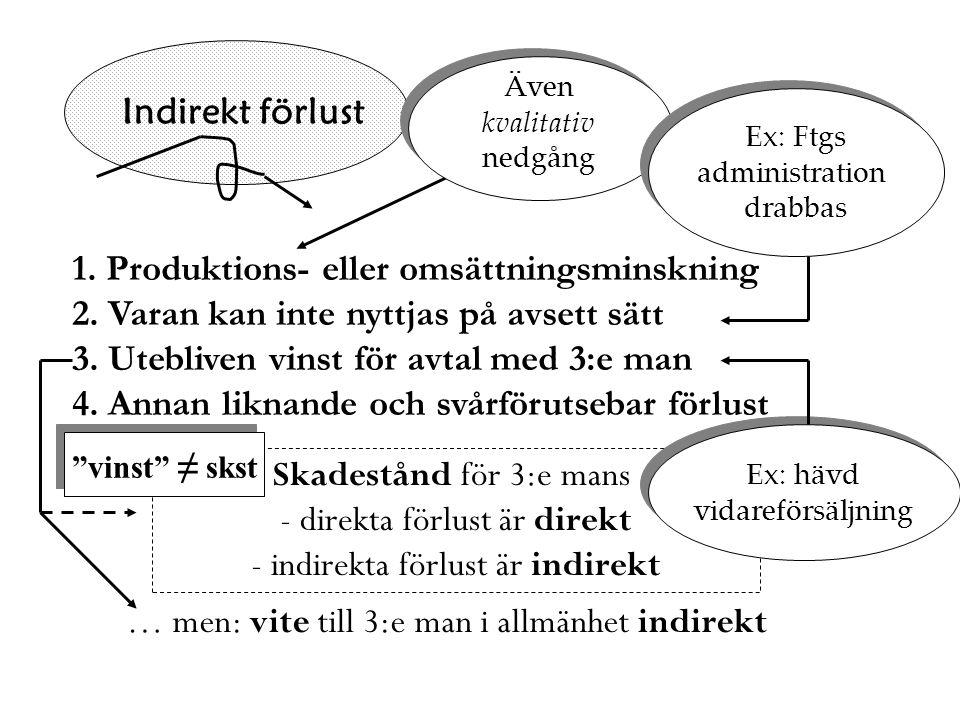 1. Produktions- eller omsättningsminskning