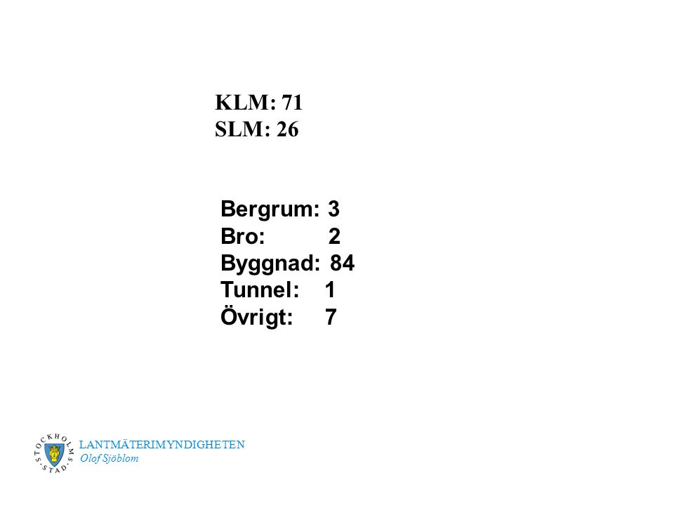 KLM: 71 SLM: 26 Bergrum: 3 Bro: 2 Byggnad: 84 Tunnel: 1 Övrigt: 7