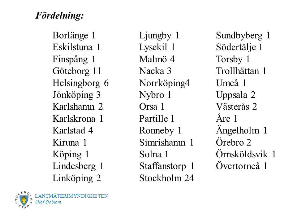 Fördelning: Borlänge 1 Eskilstuna 1 Finspång 1 Göteborg 11