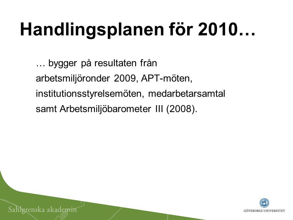 Handlingsplanen för 2010… … bygger på resultaten från
