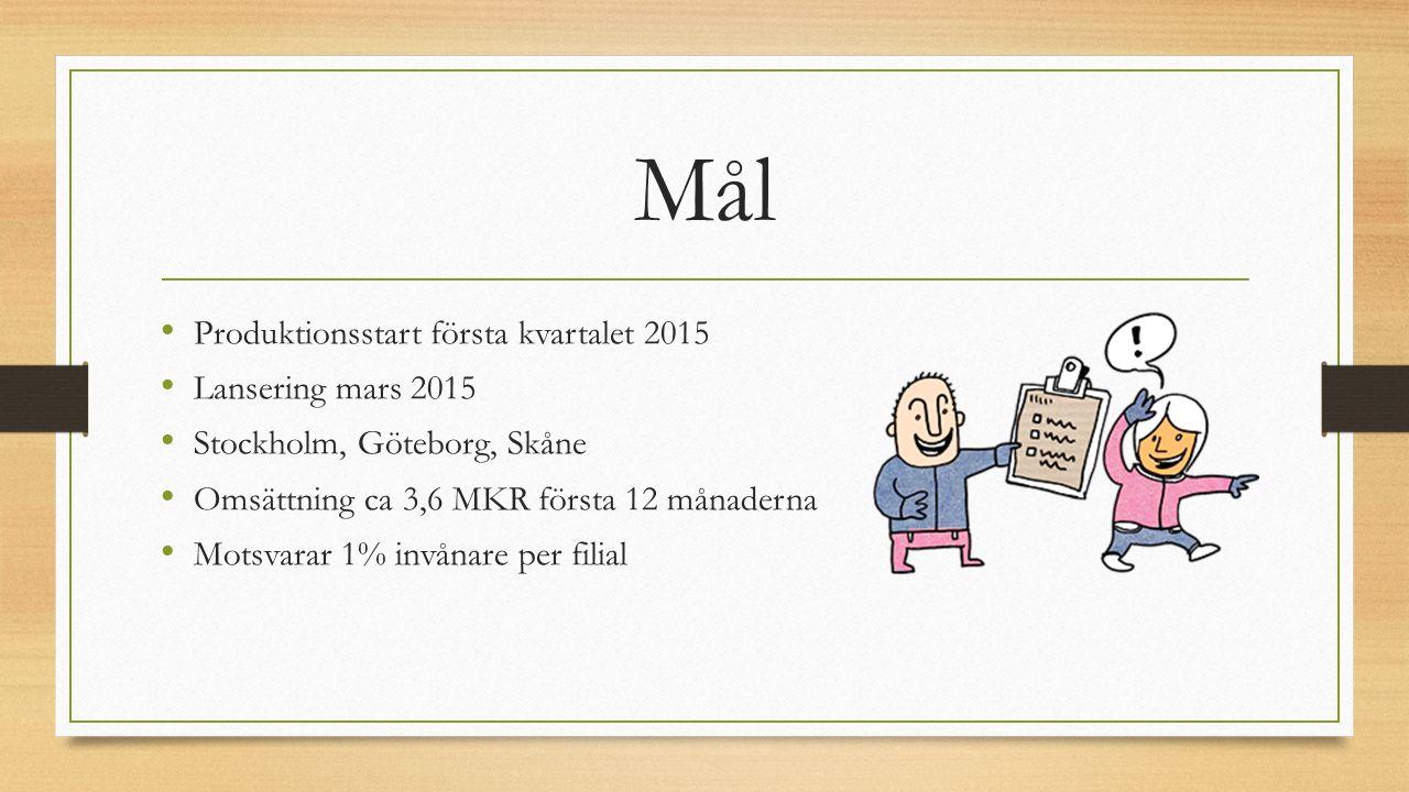 Mål Produktionsstart första kvartalet 2015 Lansering mars 2015