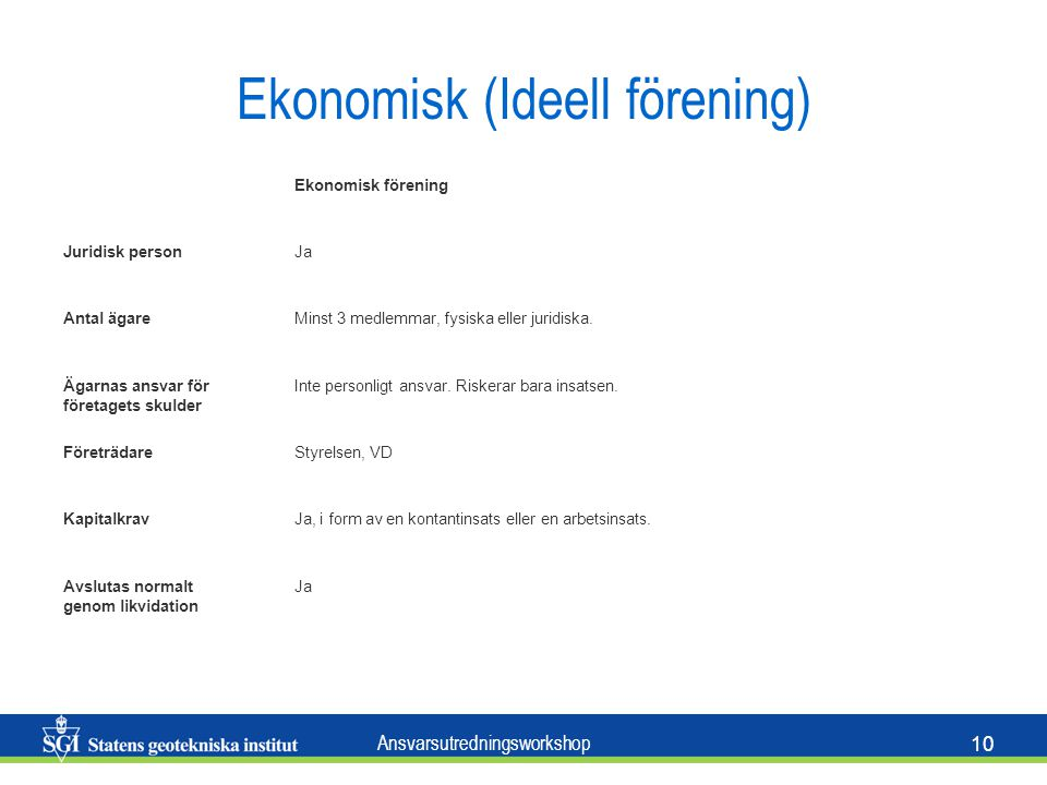 Ekonomisk (Ideell förening)
