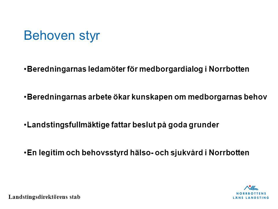 Behoven styr Beredningarnas ledamöter för medborgardialog i Norrbotten