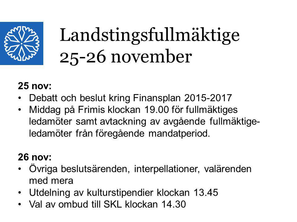 Landstingsfullmäktige 25-26 november
