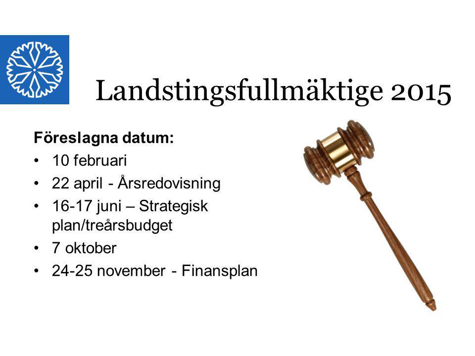 Landstingsfullmäktige 2015
