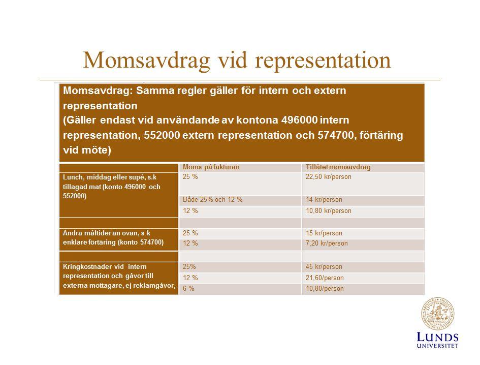 Momsavdrag vid representation