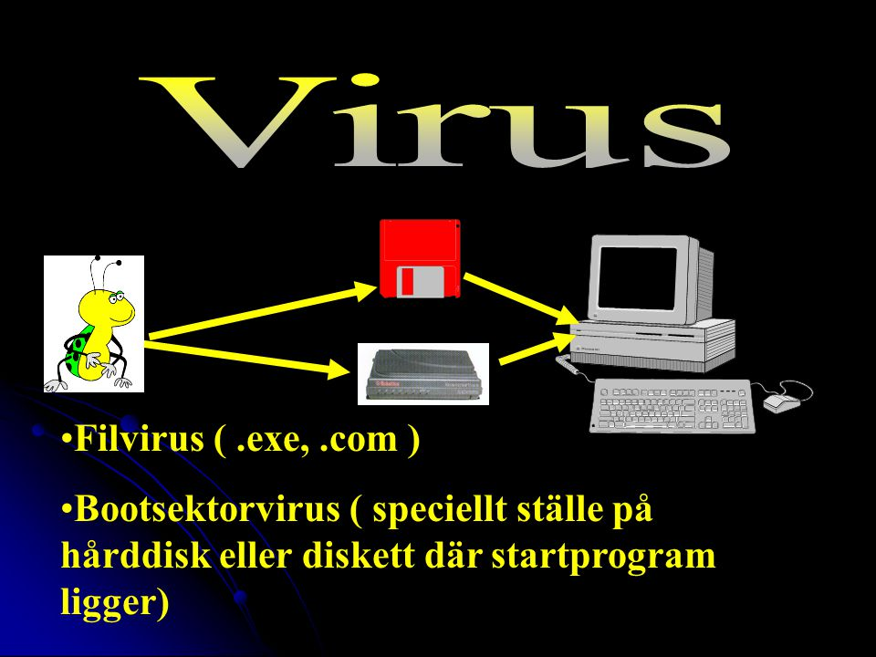 Virus Filvirus ( .exe, .com )