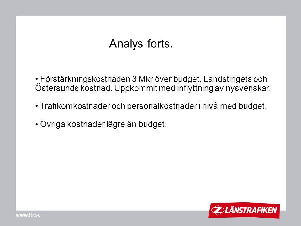Analys forts. Förstärkningskostnaden 3 Mkr över budget, Landstingets och Östersunds kostnad. Uppkommit med inflyttning av nysvenskar.