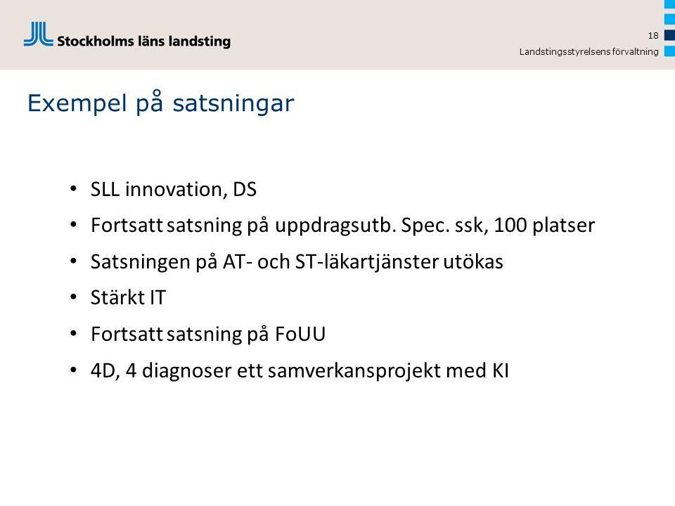 Exempel på satsningar SLL innovation, DS