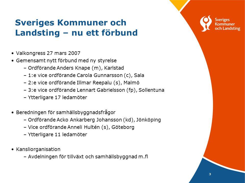 Sveriges Kommuner och Landsting – nu ett förbund